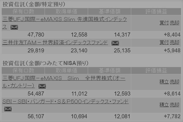 f:id:lab-coat-investor-rider:20201223232614p:plain