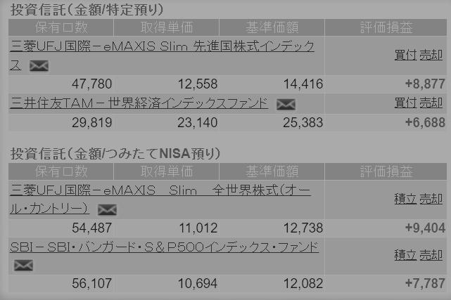f:id:lab-coat-investor-rider:20210106231127p:plain