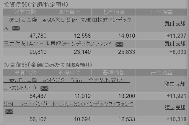 f:id:lab-coat-investor-rider:20210114170922p:plain