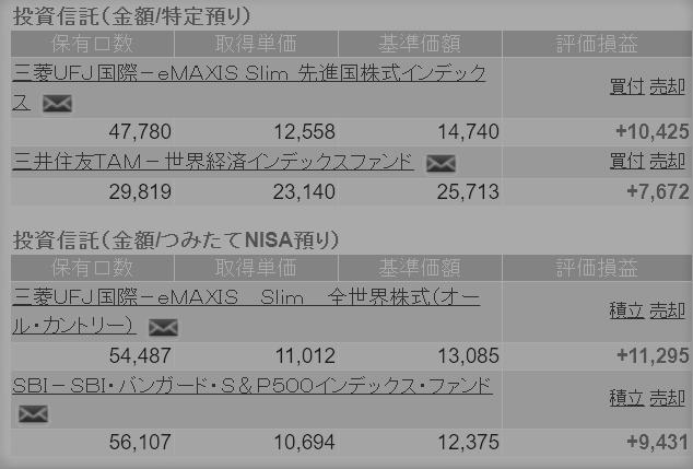 f:id:lab-coat-investor-rider:20210120212406p:plain