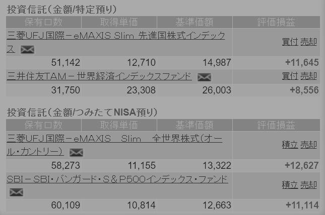 f:id:lab-coat-investor-rider:20210127205823p:plain