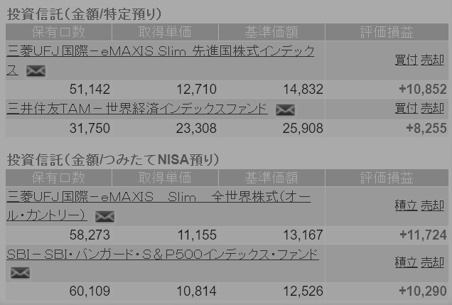 f:id:lab-coat-investor-rider:20210203224737p:plain