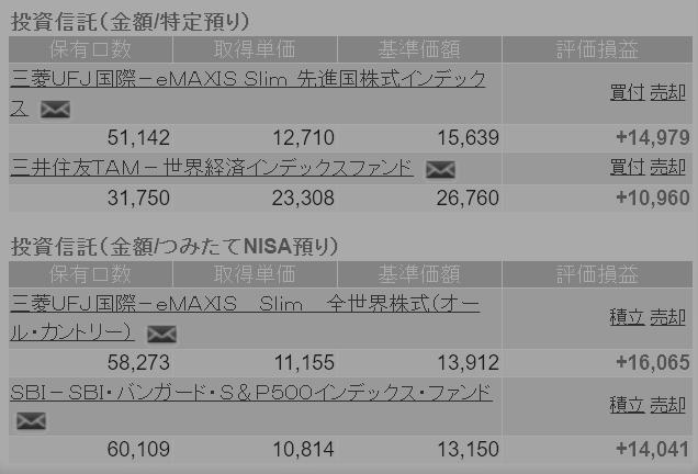 f:id:lab-coat-investor-rider:20210217220845p:plain