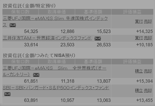 f:id:lab-coat-investor-rider:20210224212407p:plain