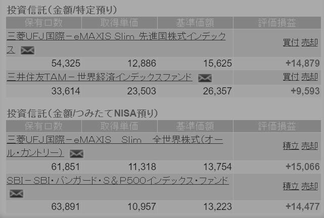 f:id:lab-coat-investor-rider:20210310220004p:plain