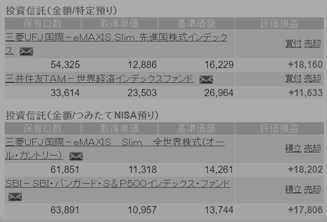 f:id:lab-coat-investor-rider:20210317220343p:plain