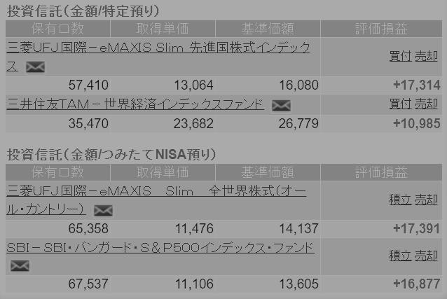 f:id:lab-coat-investor-rider:20210324231346p:plain