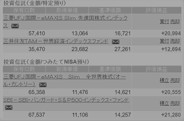 f:id:lab-coat-investor-rider:20210407213415p:plain