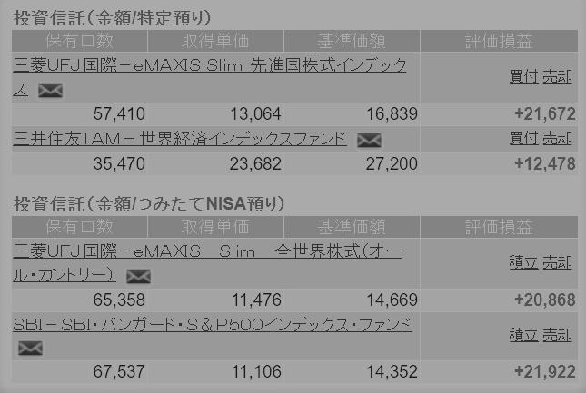 f:id:lab-coat-investor-rider:20210414231523p:plain