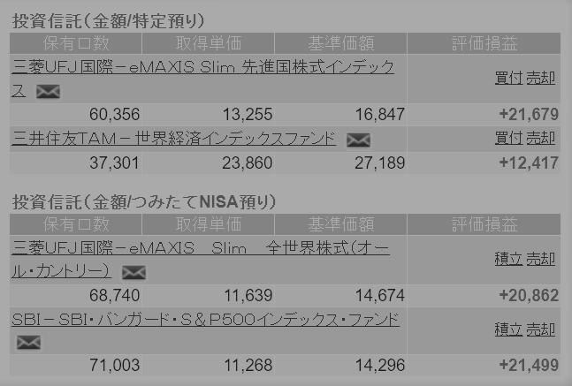f:id:lab-coat-investor-rider:20210421213926p:plain