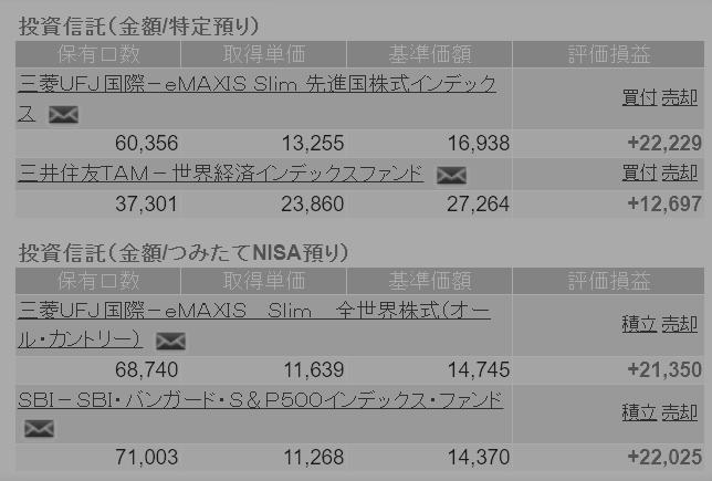 f:id:lab-coat-investor-rider:20210428223624p:plain