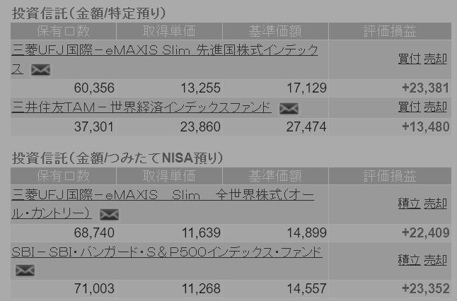 f:id:lab-coat-investor-rider:20210505182311p:plain