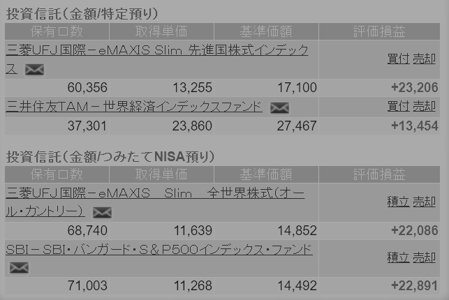f:id:lab-coat-investor-rider:20210512194822p:plain