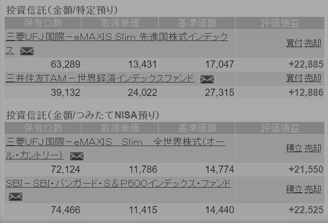 f:id:lab-coat-investor-rider:20210519221104p:plain
