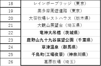f:id:lab-coat-investor-rider:20210520232005p:plain