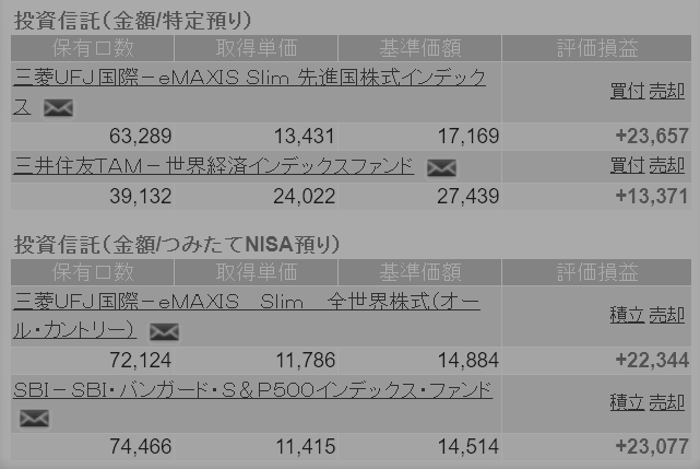 f:id:lab-coat-investor-rider:20210526210805p:plain