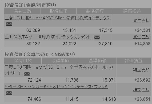 f:id:lab-coat-investor-rider:20210602215424p:plain