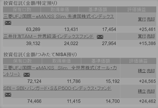 f:id:lab-coat-investor-rider:20210609224428p:plain
