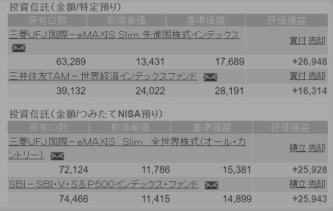f:id:lab-coat-investor-rider:20210616215042p:plain
