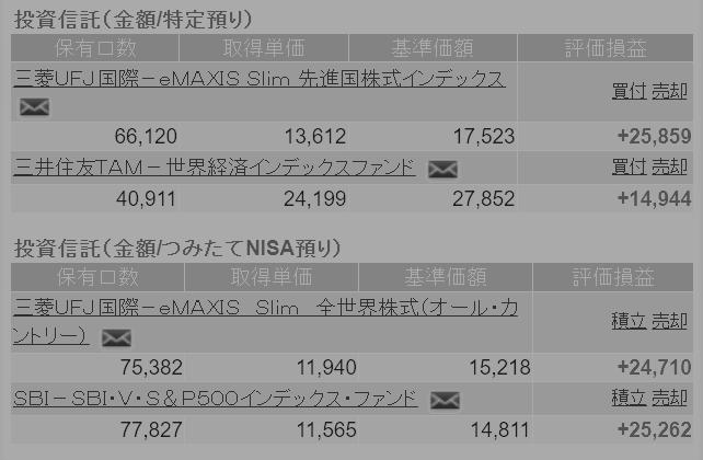 f:id:lab-coat-investor-rider:20210623222457p:plain
