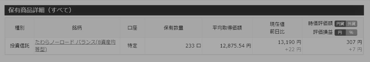 f:id:lab-coat-investor-rider:20210623222525p:plain