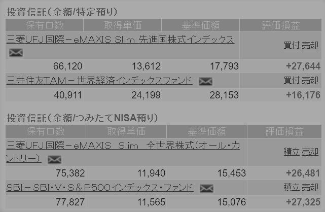 f:id:lab-coat-investor-rider:20210630224212p:plain
