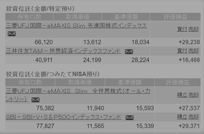 f:id:lab-coat-investor-rider:20210707215131p:plain