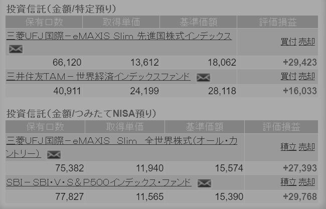 f:id:lab-coat-investor-rider:20210714211848p:plain