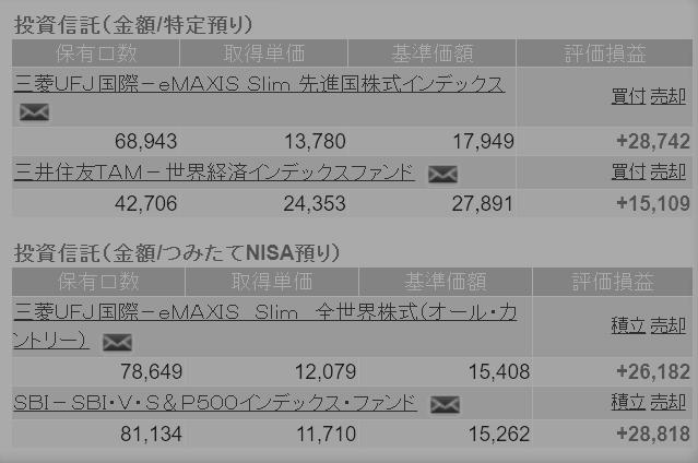 f:id:lab-coat-investor-rider:20210804204028p:plain