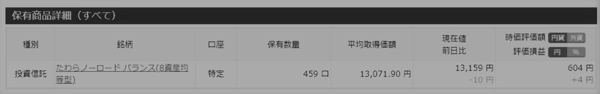f:id:lab-coat-investor-rider:20210804204054p:plain