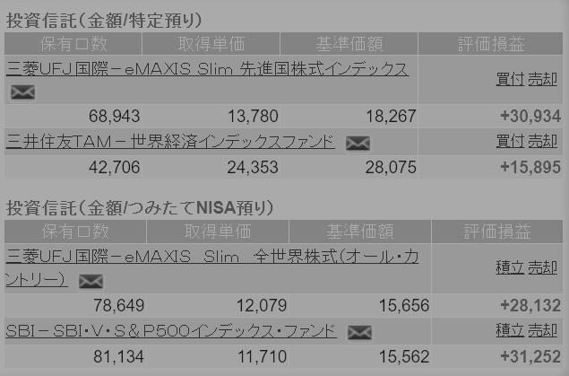 f:id:lab-coat-investor-rider:20210811212739p:plain
