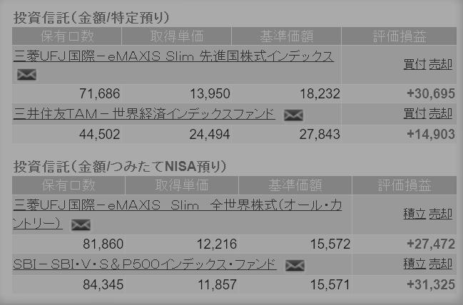 f:id:lab-coat-investor-rider:20210818231106p:plain