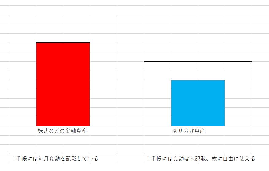 f:id:lab-coat-investor-rider:20210818231819p:plain