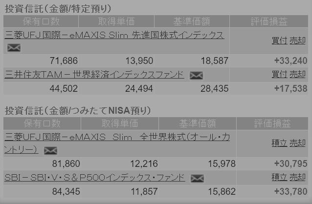 f:id:lab-coat-investor-rider:20210908203151p:plain
