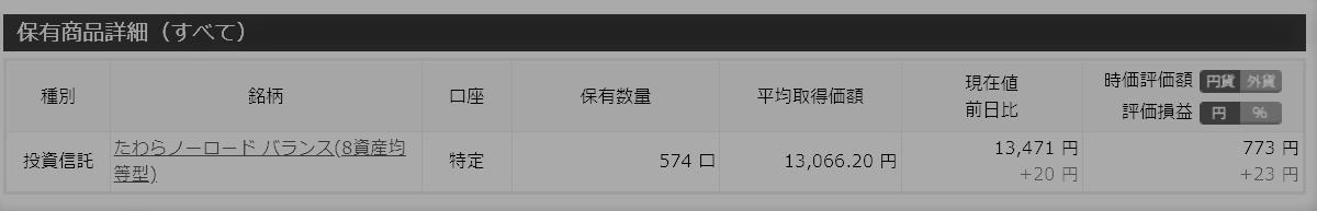 f:id:lab-coat-investor-rider:20210908203221p:plain