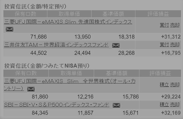 f:id:lab-coat-investor-rider:20210915215747p:plain