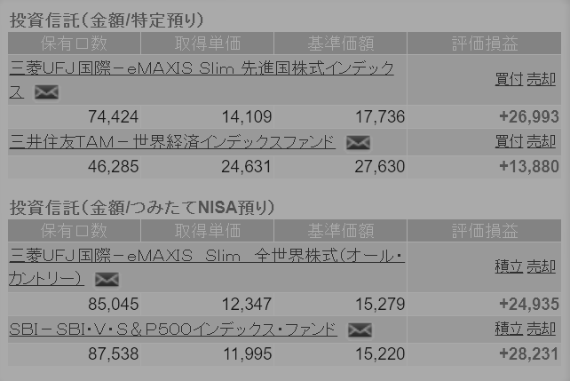 f:id:lab-coat-investor-rider:20210922224910p:plain
