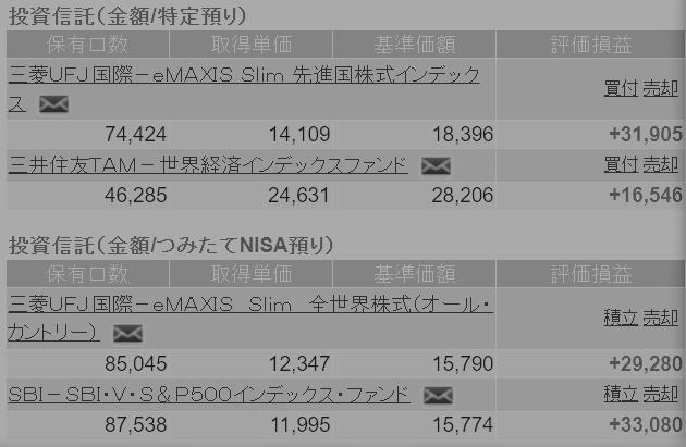 f:id:lab-coat-investor-rider:20211013212141p:plain