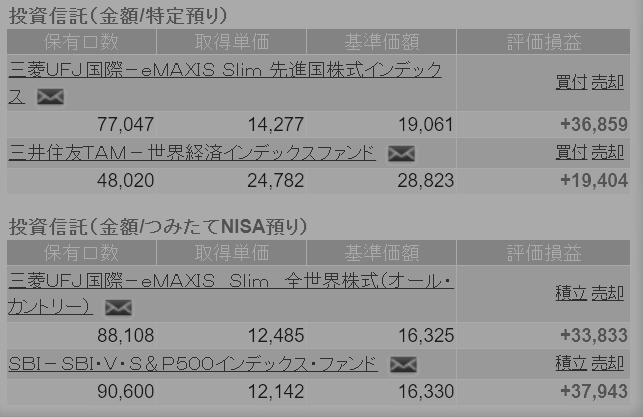f:id:lab-coat-investor-rider:20211020205228p:plain