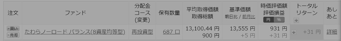 f:id:lab-coat-investor-rider:20211020205305p:plain