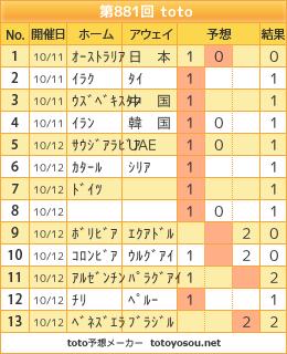 f:id:lab555:20170322174913p:plain