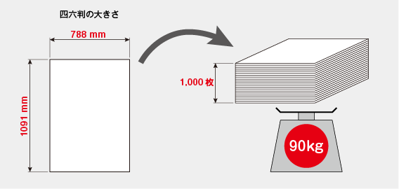 f:id:label-seal:20180916181736p:image