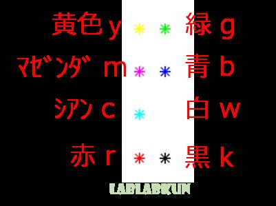 f:id:lablabkun:20170125231831p:plain