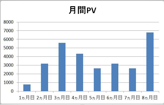 f:id:laboratoryrat20:20190901234320p:plain