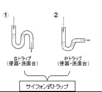 f:id:laboratoryrat20:20190902154033p:plain