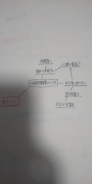 f:id:labotekichan:20210301174324j:image