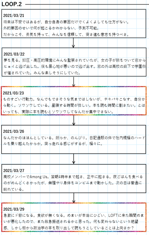 f:id:labotekichan:20210329201251p:plain