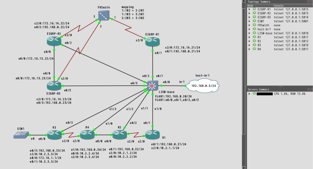 Cisco IOU L3でEIGRPスタブ検証環境を追加する。 - labunix's blog