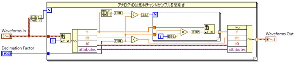 f:id:labviewtips:20170815222443p:plain
