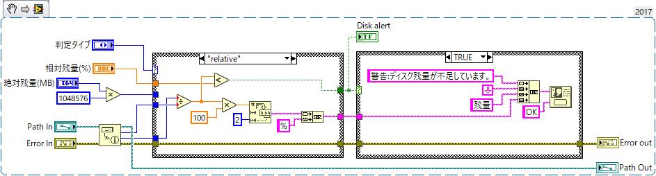 f:id:labviewtips:20180103123848p:plain